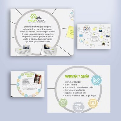 multimedia prezi Helpdesk